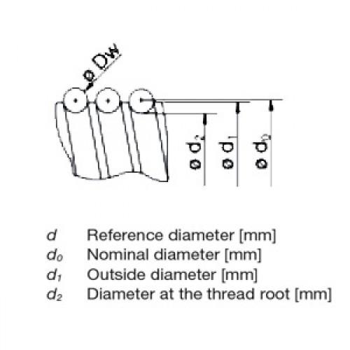 Шариково-винтовая передача BSC01616-3 SE SNR-NTN